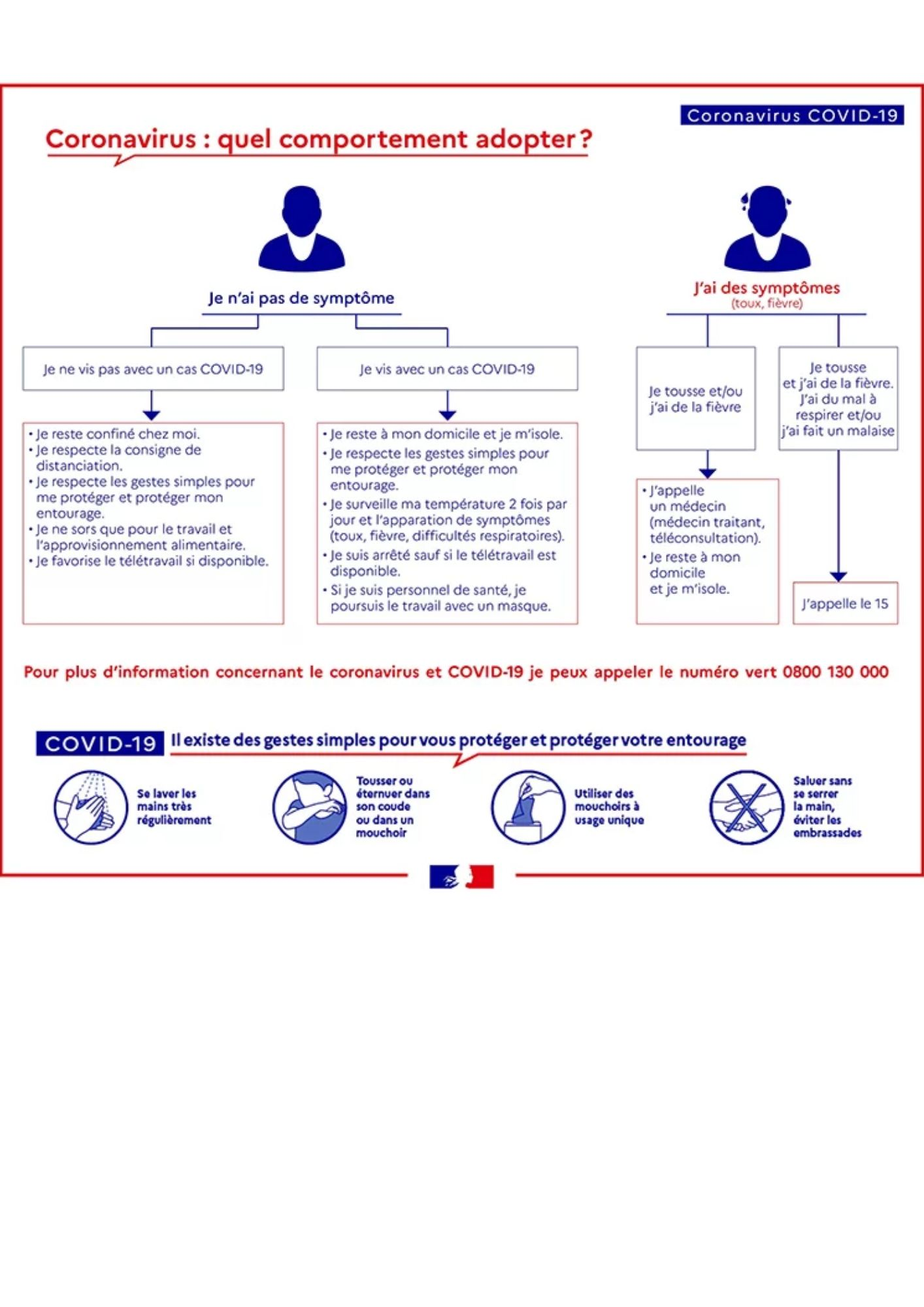 cpts à adopter